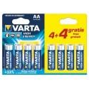 ALCALINE LR6/AA. 1.5 V PACK PROMO 4 4 pcs 4906.121.448 (blister)
